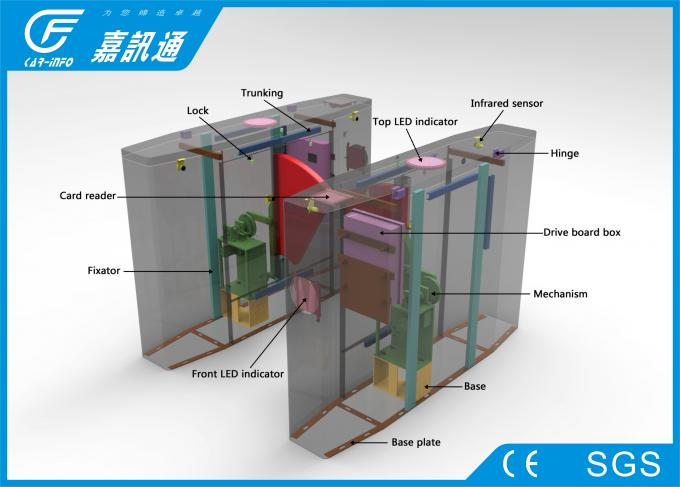Security Access Control Coin Operated Turnstile Infrared Sensors For Metro Station