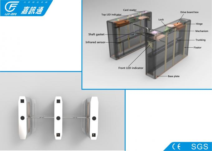 Semi - Auto Access Control Turnstile Gate , Railway Station Vertical Swing Barrier Gate