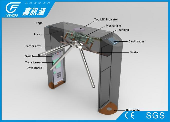 Smart Automatic Rfid Card reader access control system residential flap gates